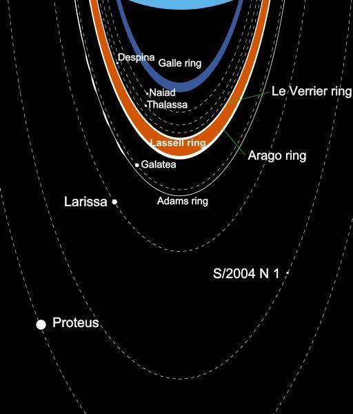 Ringen | Neptunus - Reuzenplaneten.nl